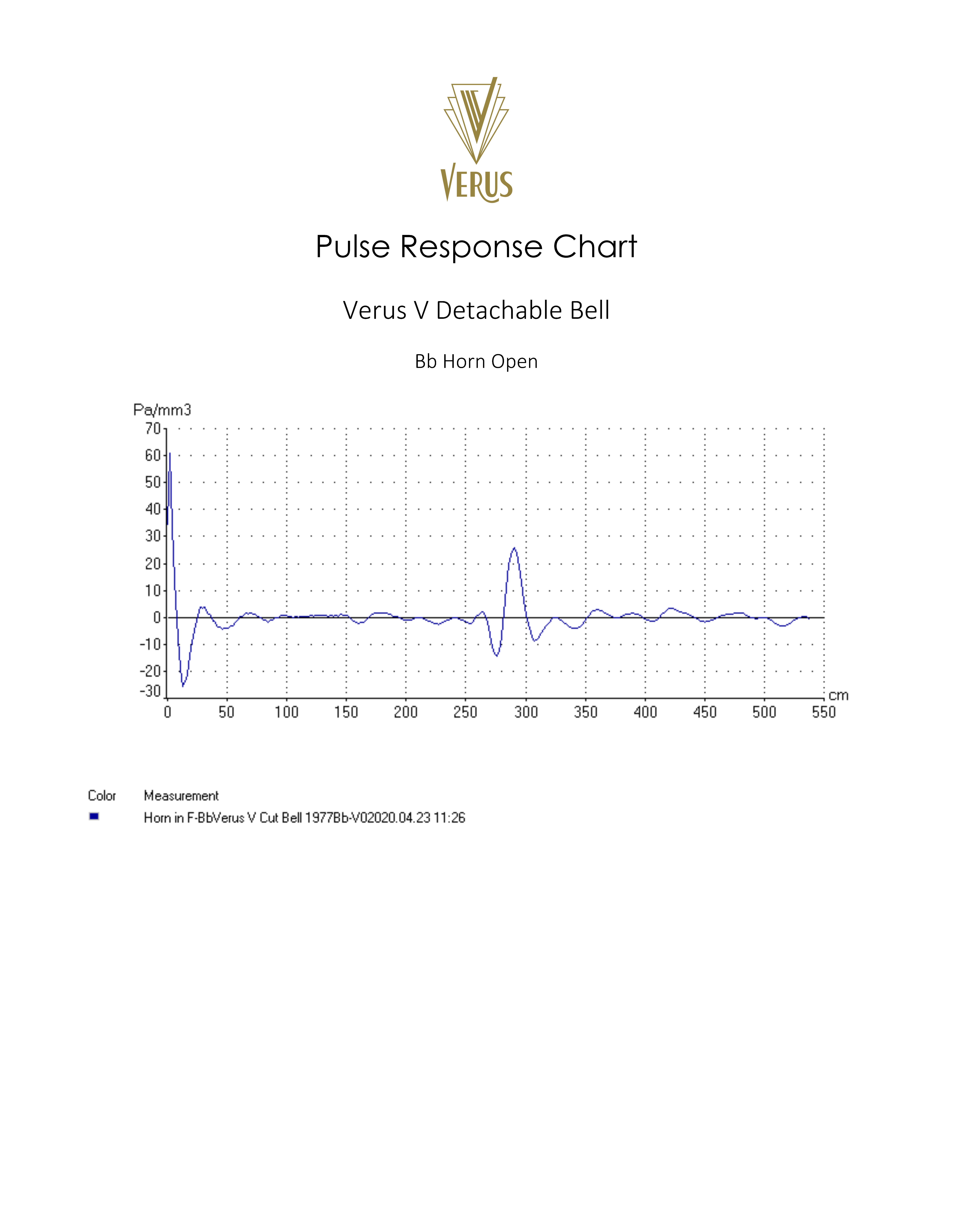 Pulse Response Verus V Bb Horn Open